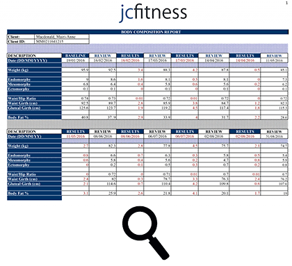 JCfitness Body Composition Exampl