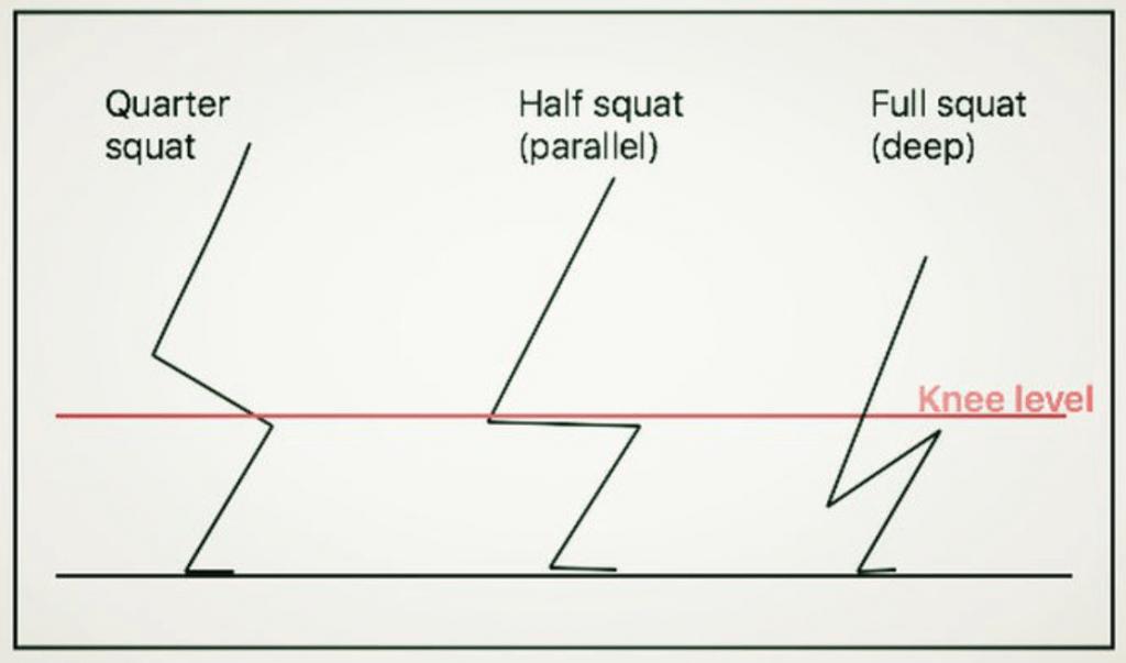 full or half squatting