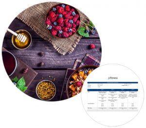 nutrition circles 1